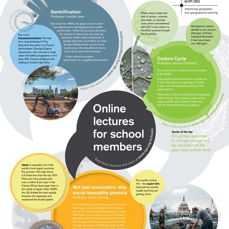 Online secondary geography teachmeet